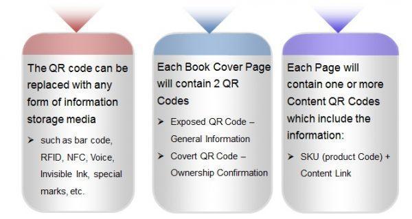 books&Periodicals-chart1