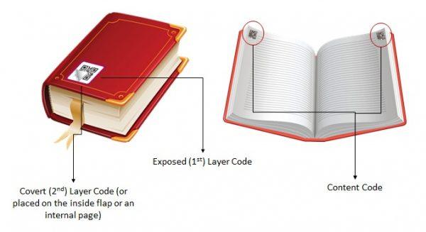 books&Periodicals-chart2
